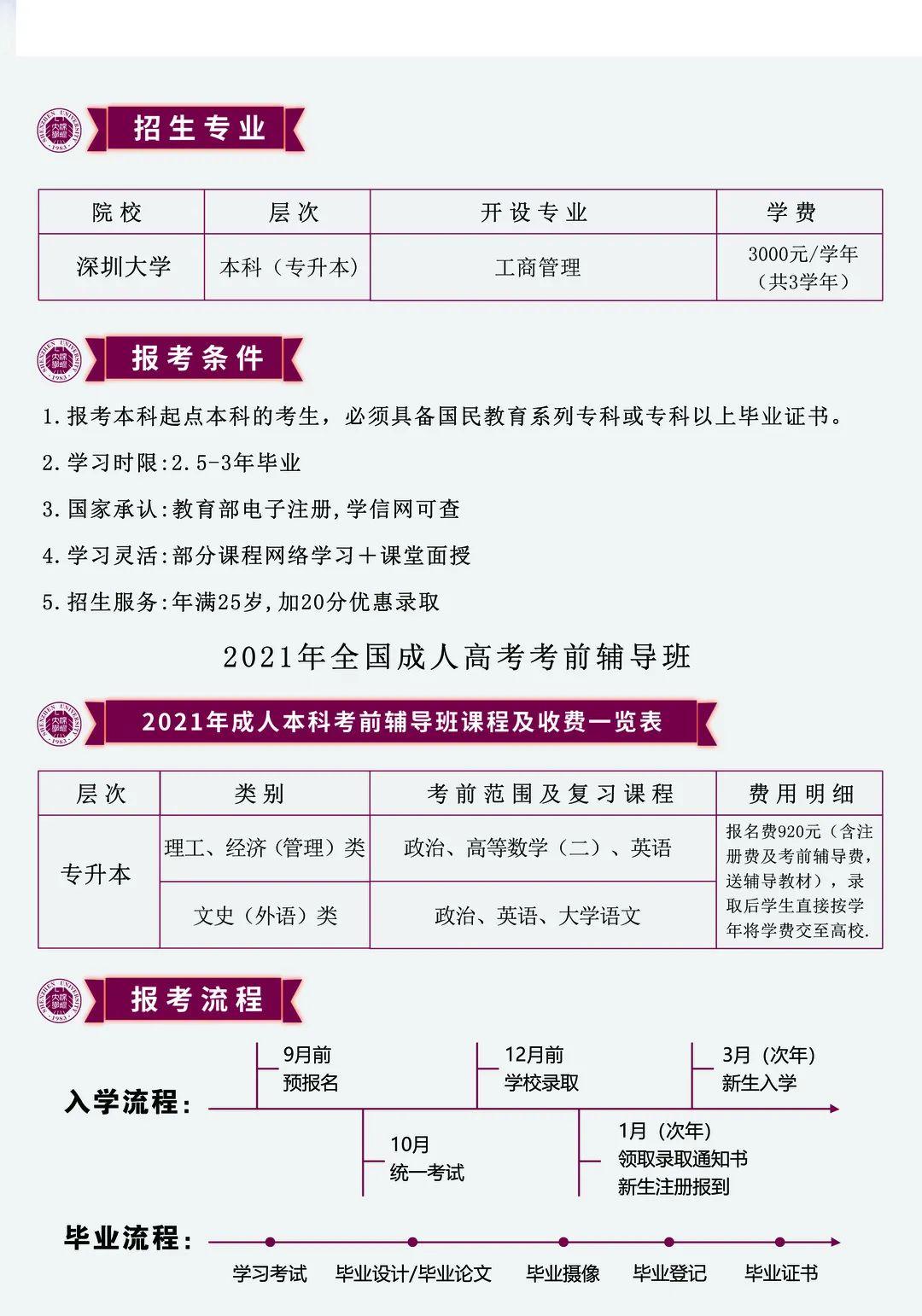 深圳大学本科招生只需要920元